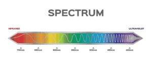 光の波長のイラスト