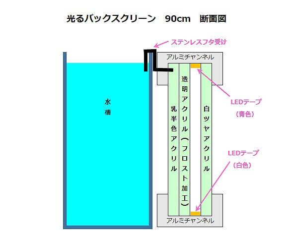 90c,mライトスクリーン イメージ図